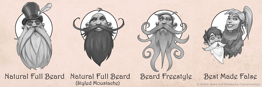 BBMC Partial Beard Judging Categories